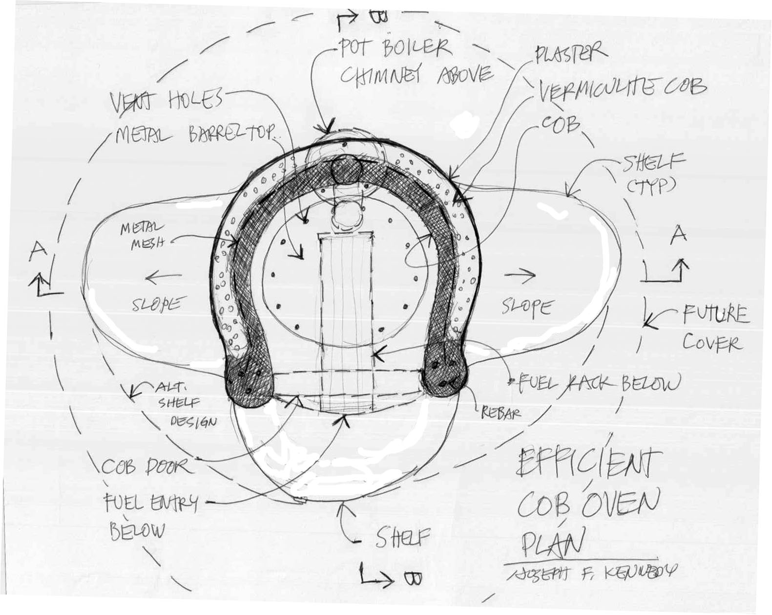 Guest article an earthen oven odyssey by joe kennedy Cobb house plans